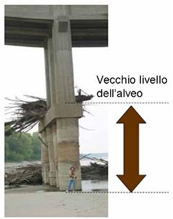 inc_ponte
